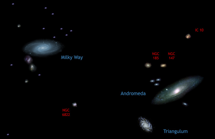 the milky way and andromeda galaxy distance from the viewed - photo #13